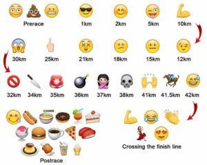 Emoji Marathonlauf